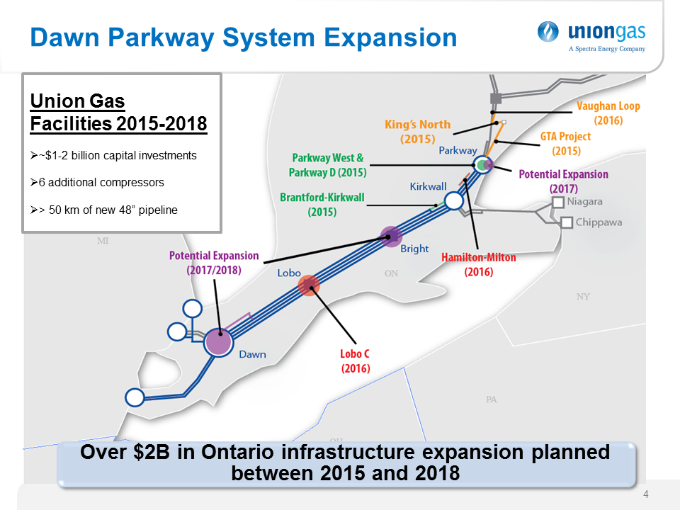 dawn-parkway-system-expansion
